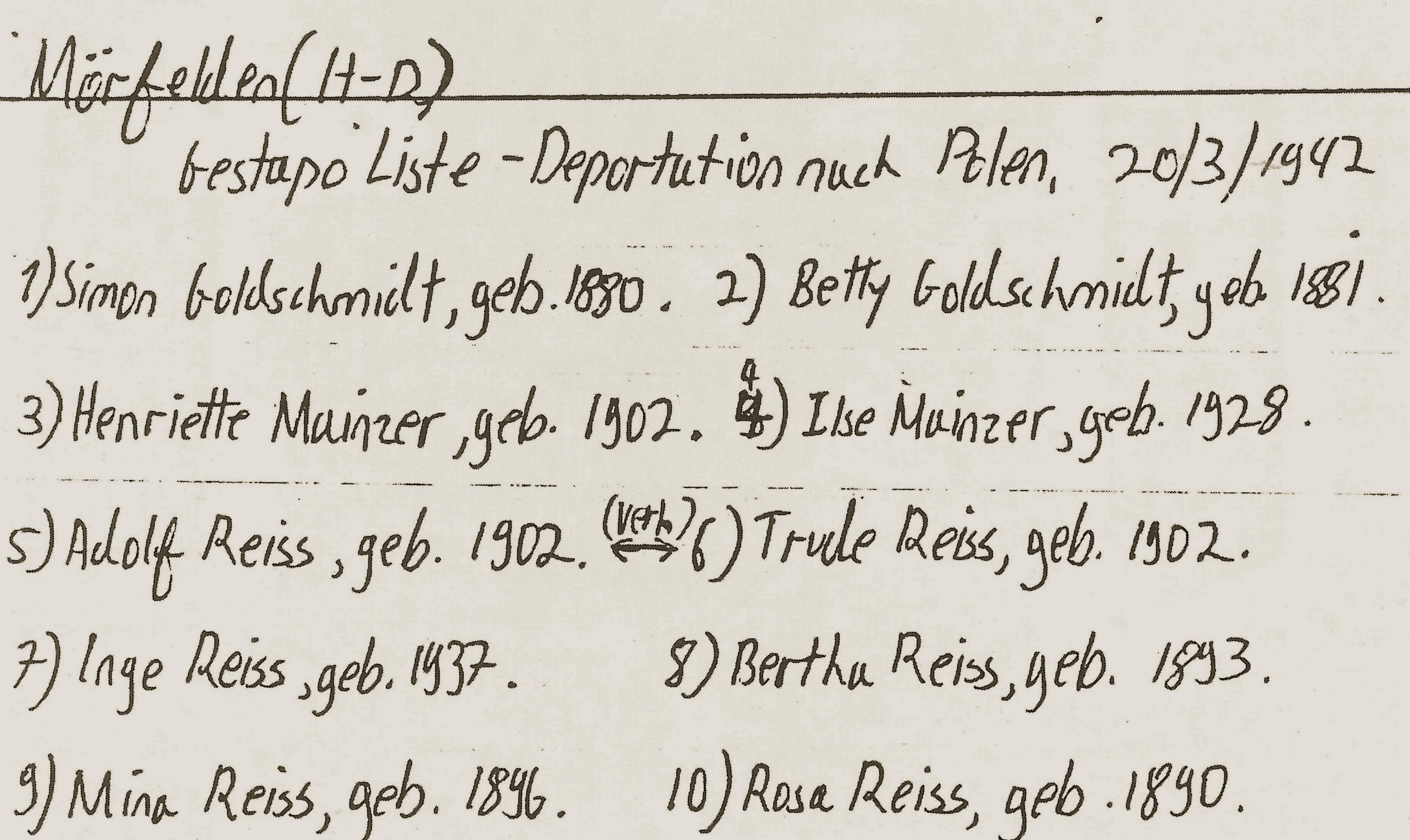 Deportationsliste Mö
